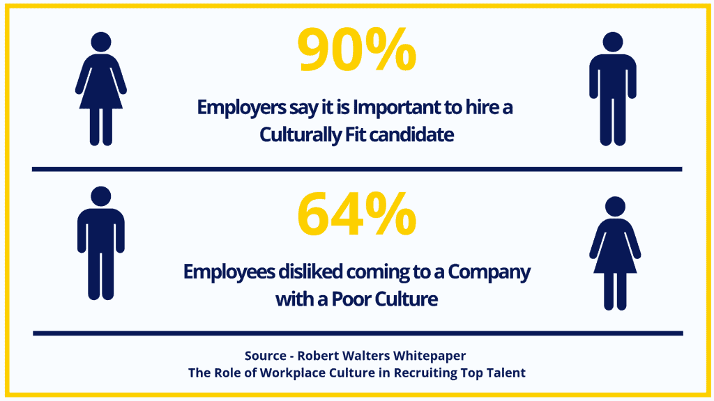 Hiring and Culture