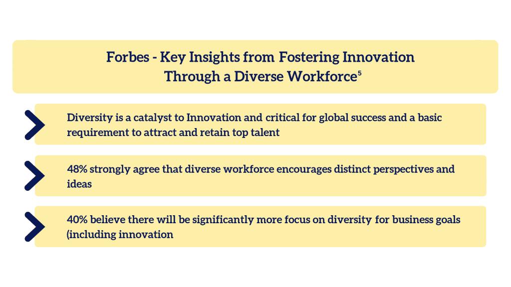 Innovation - Diversity